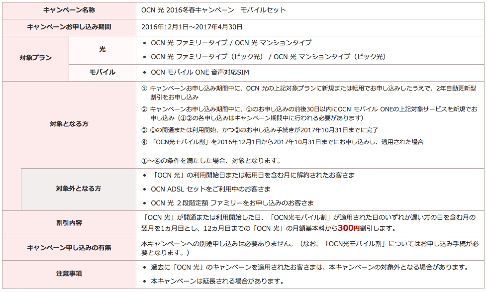 OCNモバイル割適用条件